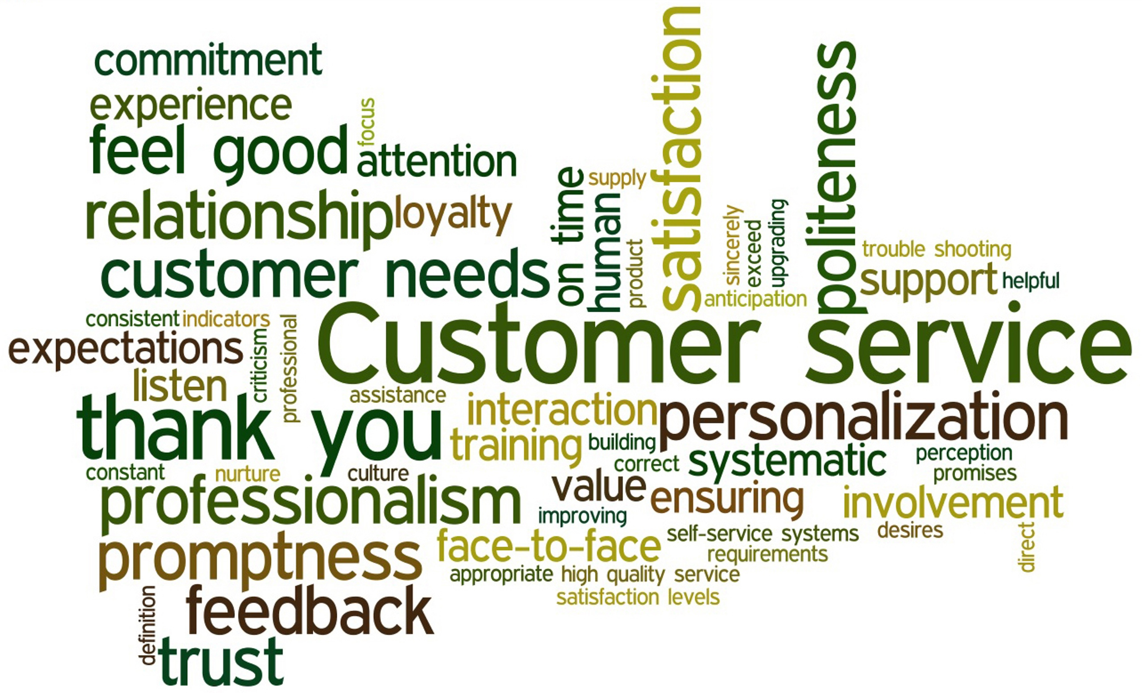 Continually Improving Our Customer Service